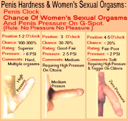 Ablacion del clitoris consecuencias